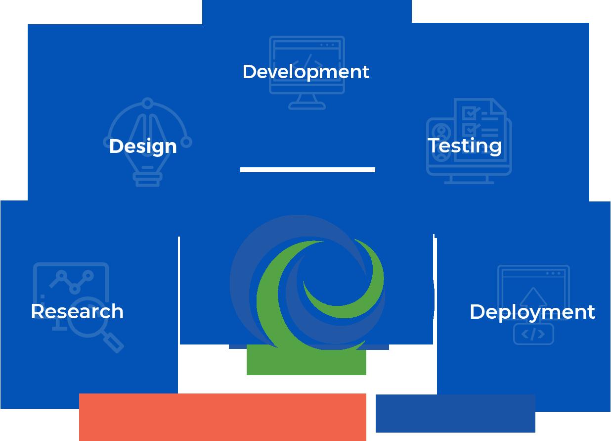 Application Nexus Webservices